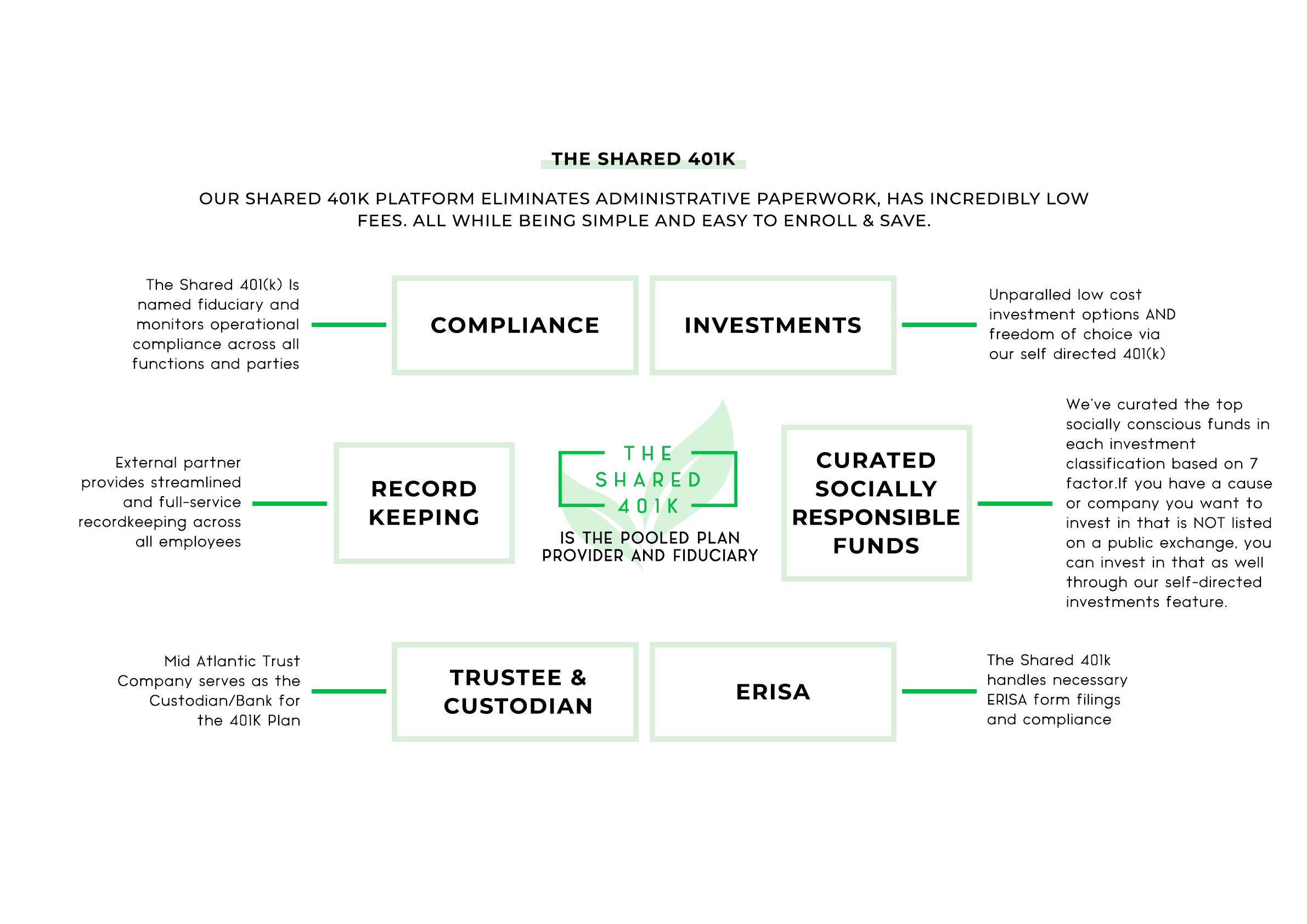 The-Shared-401k-graph